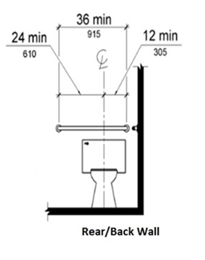 grab bar installation information